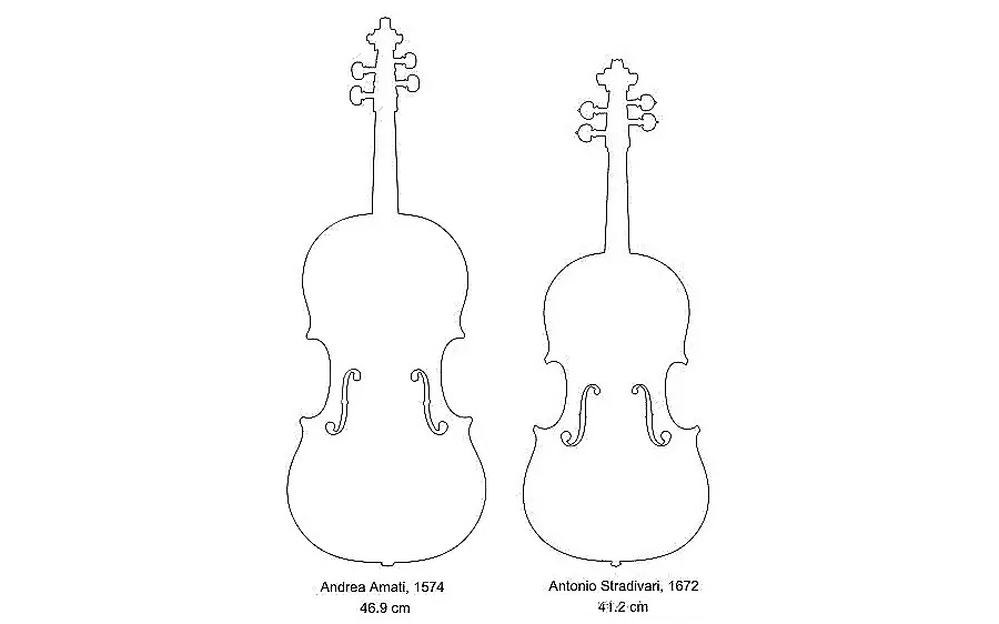"Strad viola 1719 ""the Macdonald"""