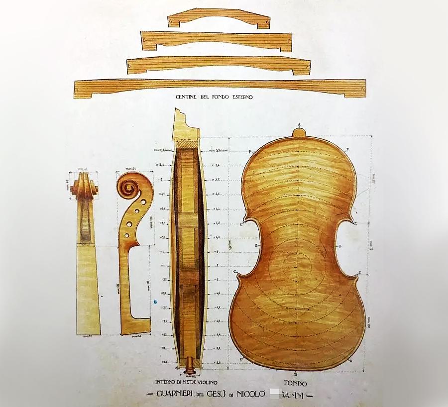 切萨雷·坎迪绘制的帕格尼尼小提琴测量图