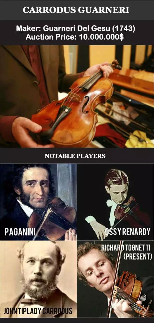 小提琴制造大师Guarneri制造
