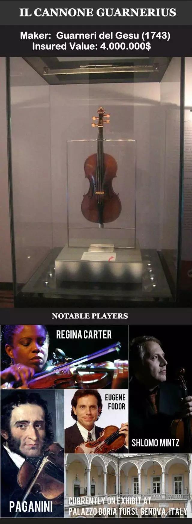 Paganini这把小提琴取名Cannone,或variants