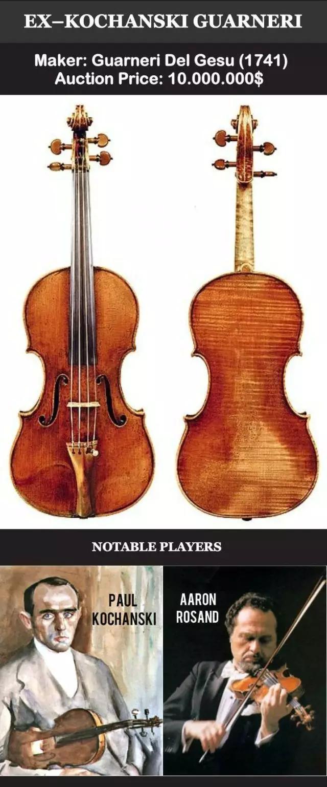 Kochanski del Gesù小提琴